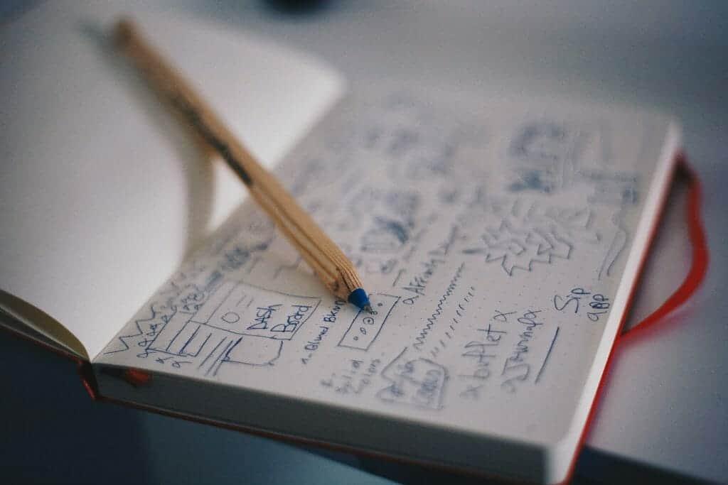 contoh-bisnis-plan